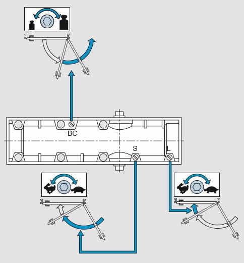 Regulacja zaworów zamykacza drzwi DC 140 Assa Abloy