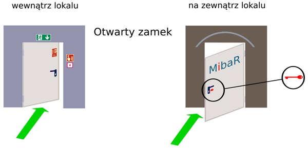 Opis funkcji zamka antypanicznego C klucz w zamku