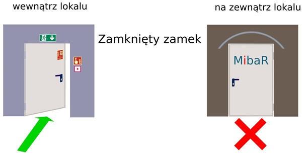 Opis funkcji zamka antypanik D NEMEF