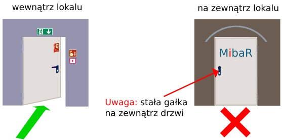 Właściwości zamka do drzwi antypanicznego E