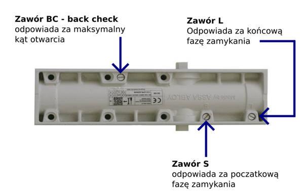 Samozamykcz DC 140 opis zaworów regulacyjnych